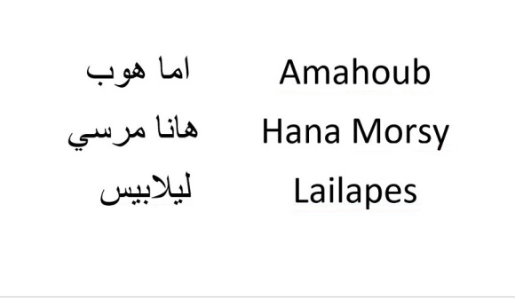 Arabic English Names