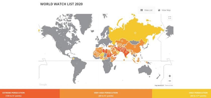 WWL-2020